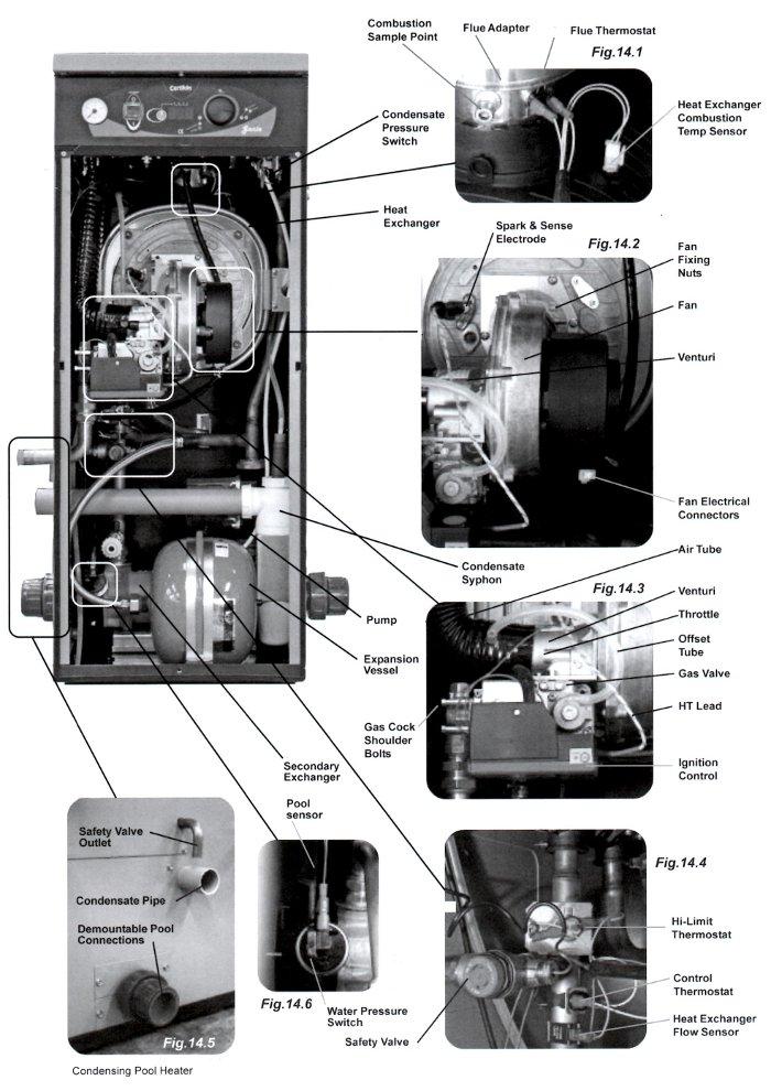 Ignition Control M2141
