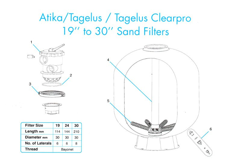 Tagelus (Atika) Sand Filter Spares